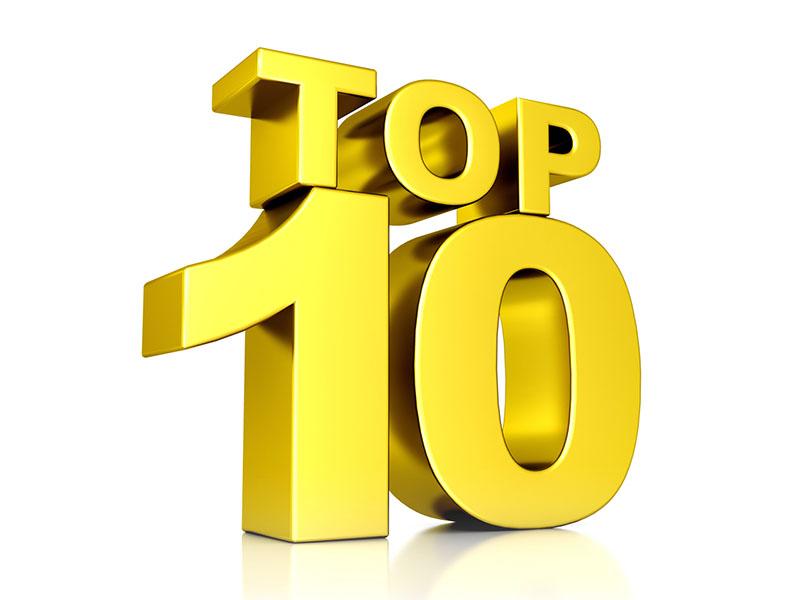 Windows 10 Top Requests