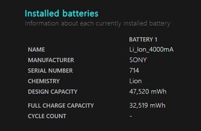 Battery Report Analysis 2
