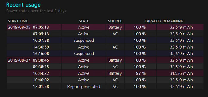 Battery Report Analysis 3