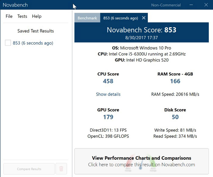 Novabench - Benchmarking Tools for Windows 10