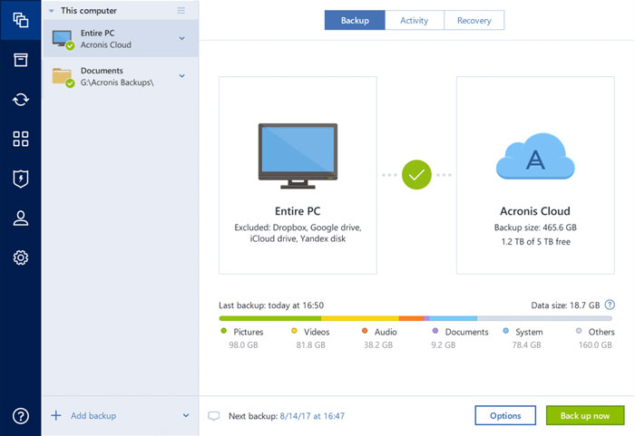 Acronis True Image -Cloud Backup