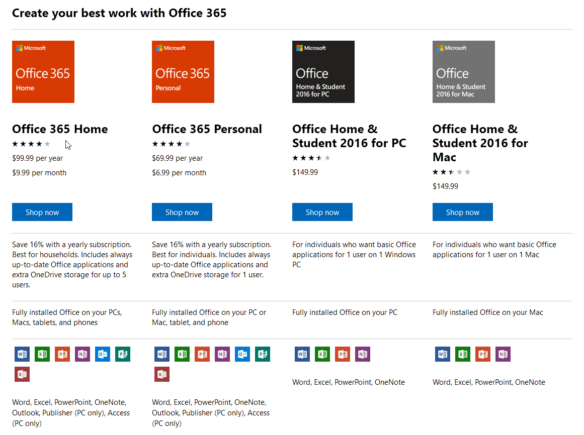 Microsoft Office Prices