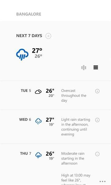 10 Best Weather apps Windows 10 with Desktop Widget