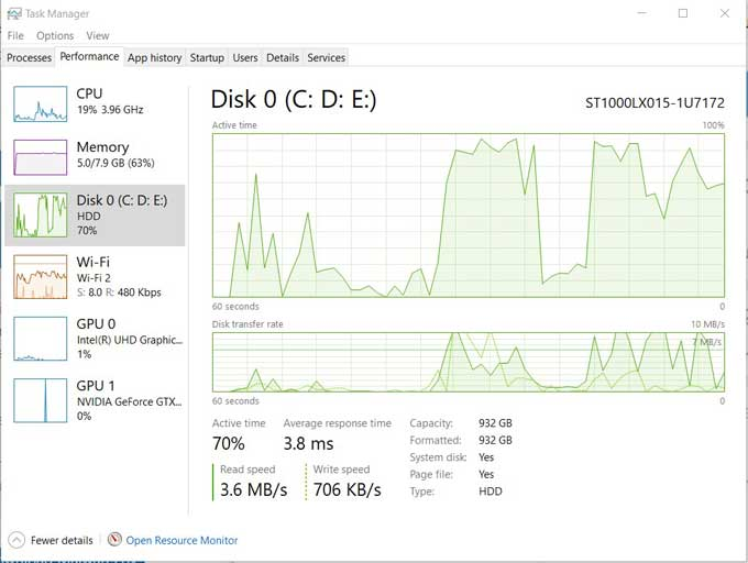 Disk Performance in Windows 10 2004