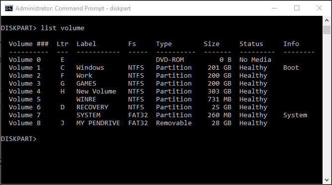 diskpart list volume command